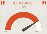 Hvor mye er egentlig kartfesta på Digitalt fortalt