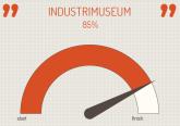 industrimuseum