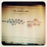 jacobriddersholm Our #hack4no project, SNL +- Wikipedia.