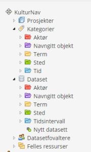 Skjermdump av et listehierarki i KulturNav